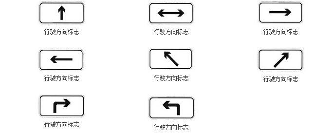 辅助标志之表示方向