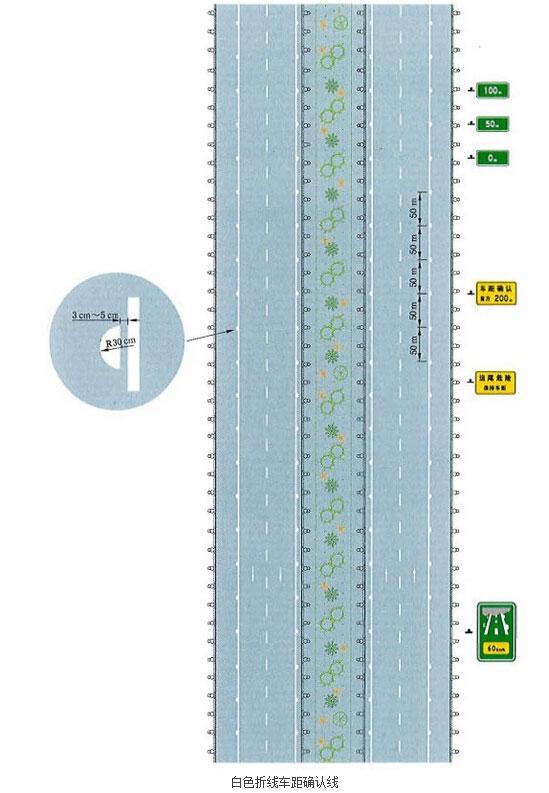 车距确认标线
