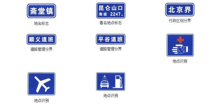 地点指引标志