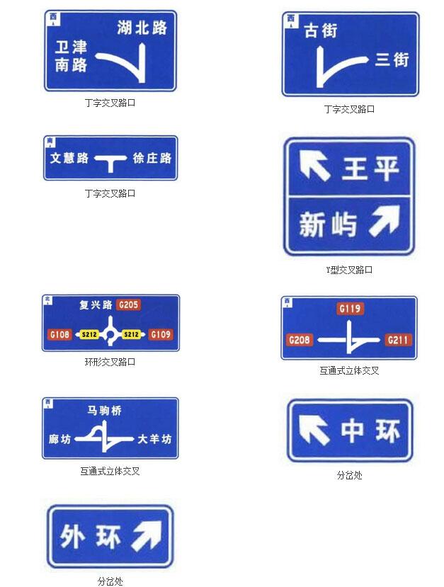 交叉路口告知标志二