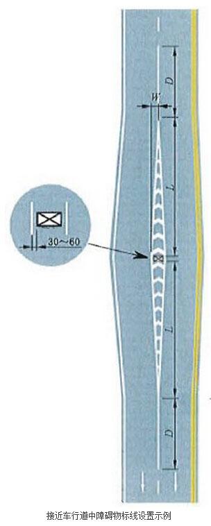 接近障碍物标线三