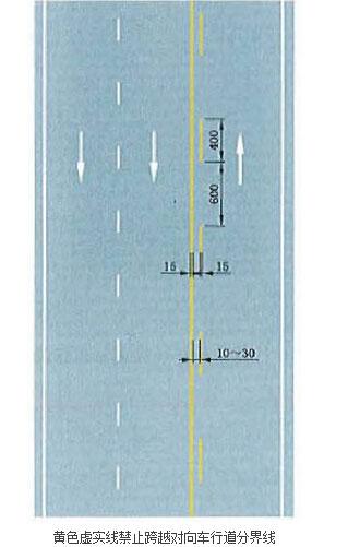 禁止跨越对向车行道分界线二