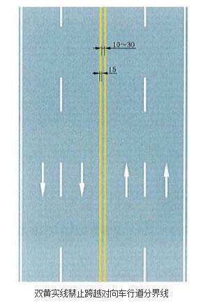 禁止跨越对向车行道分界线一