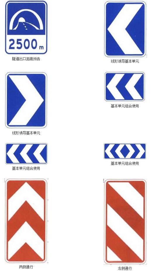 其他道路信息指引标志二