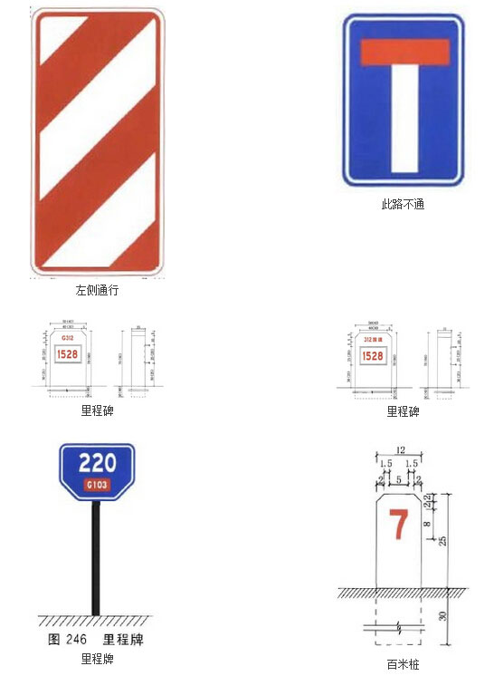 其他道路信息指引标志三