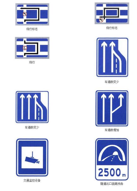 其他道路信息指引标志一
