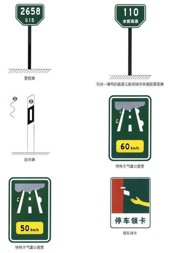 沿线信息指引标志三