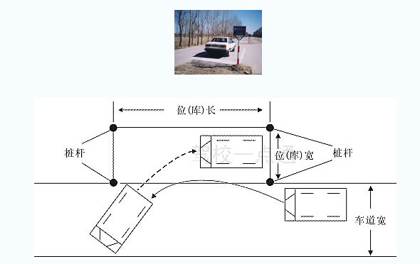 科目二侧方停车技巧全攻略示意图