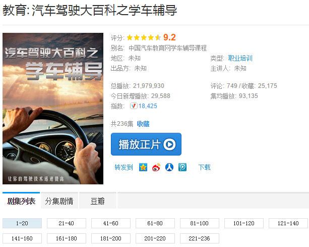 最全面的学车教程:汽车驾驶大百科之学车辅导视频大全