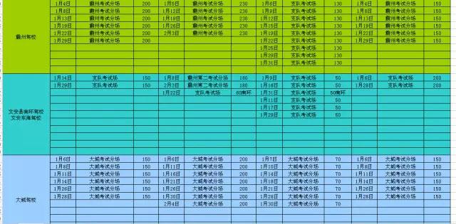 廊坊市车管所2016年1月份考试计划列表-(5)