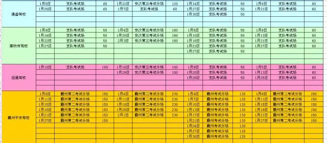 廊坊市车管所2016年1月份考试计划列表-(6)