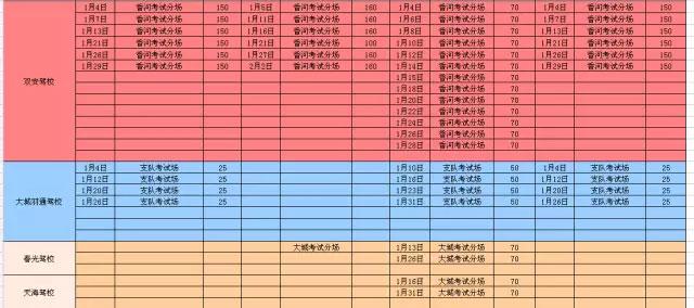 廊坊市车管所2016年1月份考试计划列表-(8)