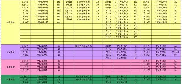 廊坊市车管所2016年1月份考试计划列表-(9)