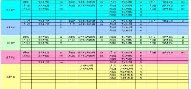 廊坊市车管所2016年1月份考试计划列表-(10)
