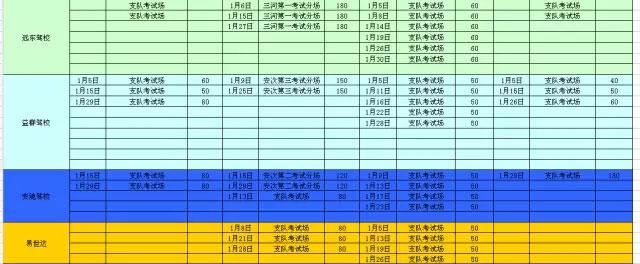 廊坊市车管所2016年1月份考试计划列表-(11)