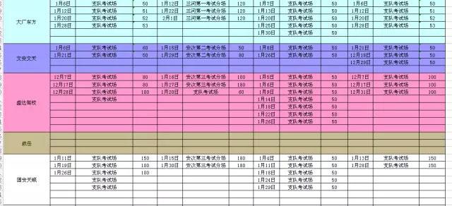 廊坊市车管所2016年1月份考试计划列表-(12)