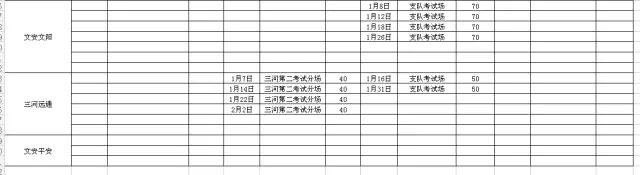 廊坊市车管所2016年1月份考试计划列表-(13)