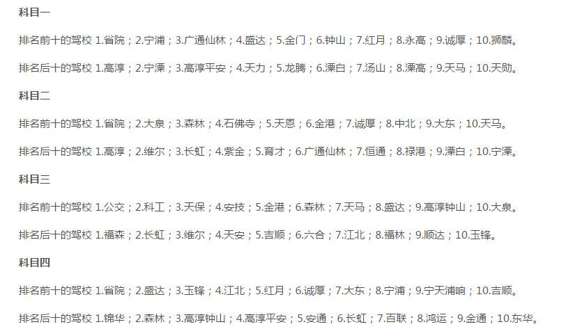南京车管所发布92家驾校排座次-科目二合格率最低
