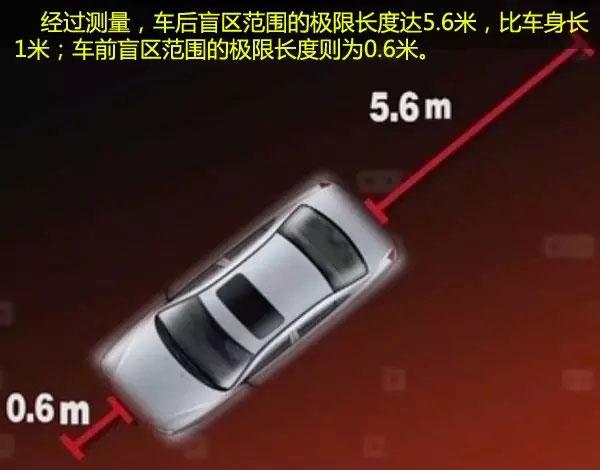 真人实验解析汽车盲区的相关常识-(13)
