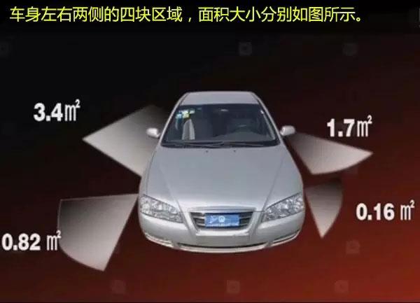 真人实验解析汽车盲区的相关常识-(14)