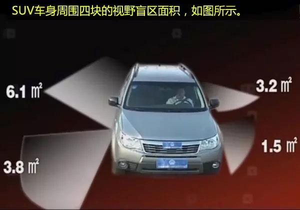 真人实验解析汽车盲区的相关常识-(18)