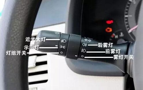 不同车系的车型开启灯光的位置大不相同,下面列举两种常见的灯光开启示意图供参考-(1)
