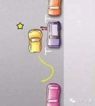 侧方停车技巧-(1)