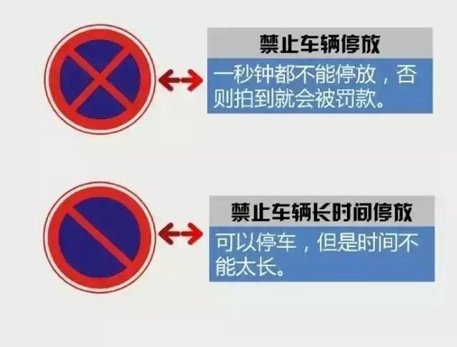 禁止车辆停放VS禁止车辆长时间停放