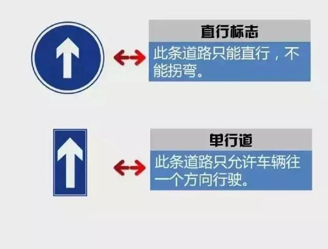直行标志VS单行道