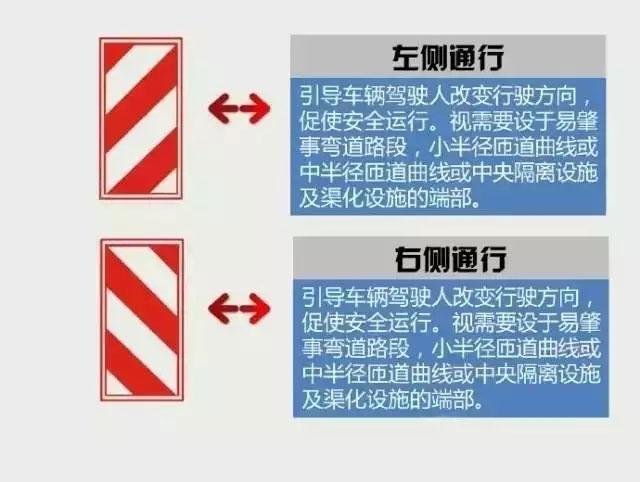 左侧通行VS右侧通行