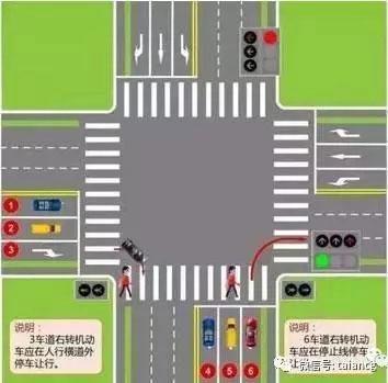 机动车右转时