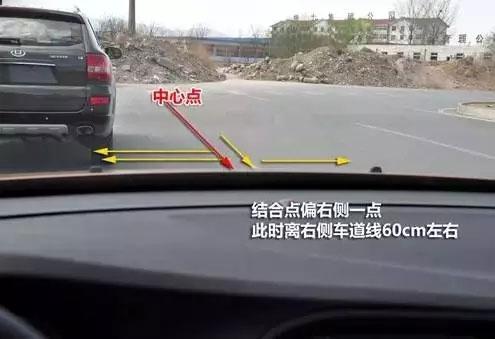 如何判断右轮距线60cm