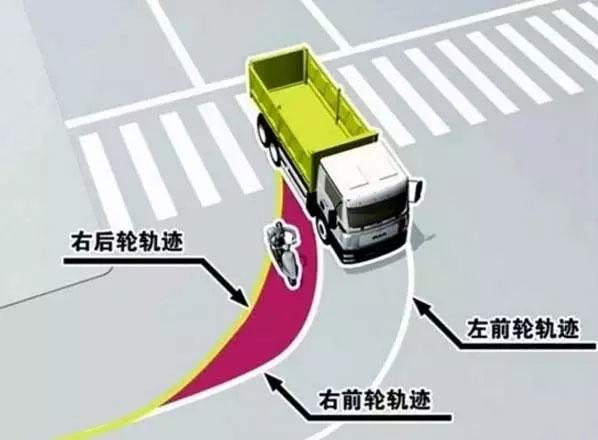 禁止大车转弯时超车