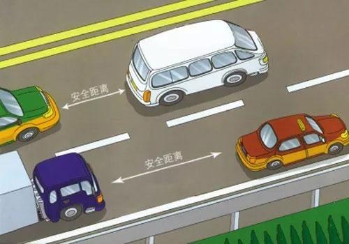 保持安全车距是前提