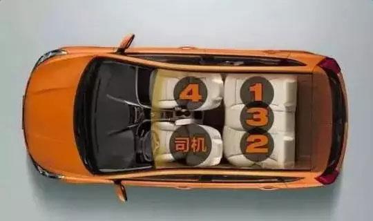 汽车座位安全知识-副驾驶座位最不安全